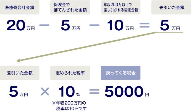 koujyo04