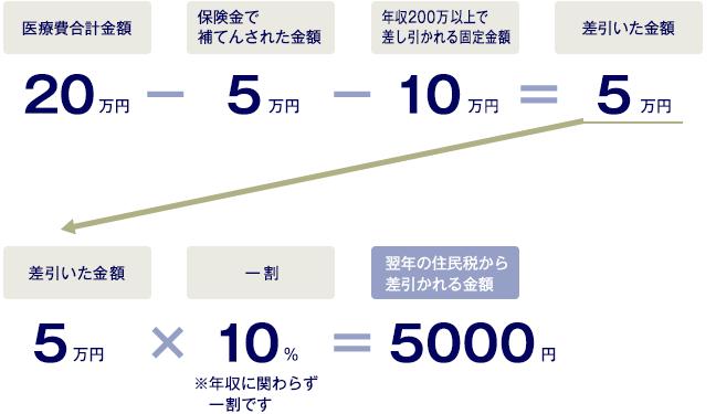 koujyo06
